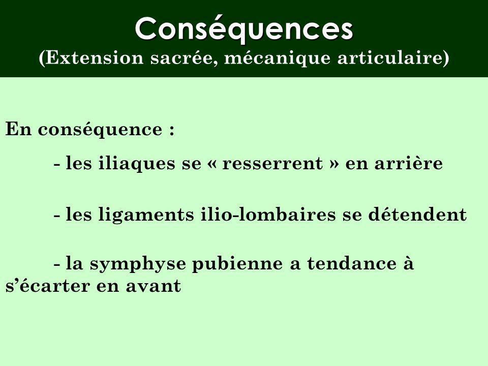 Conséquences (Extension sacrée, mécanique articulaire)