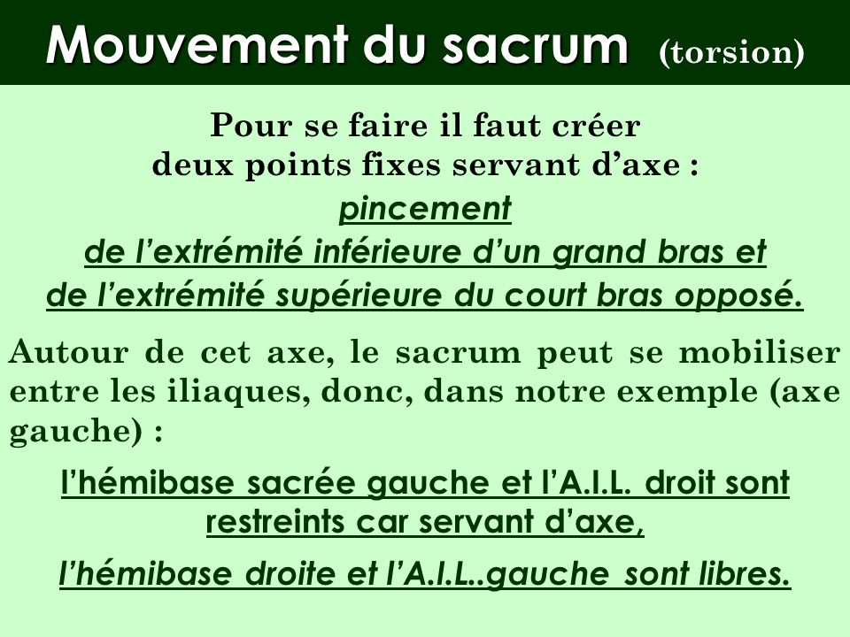 Mouvement du sacrum (torsion)