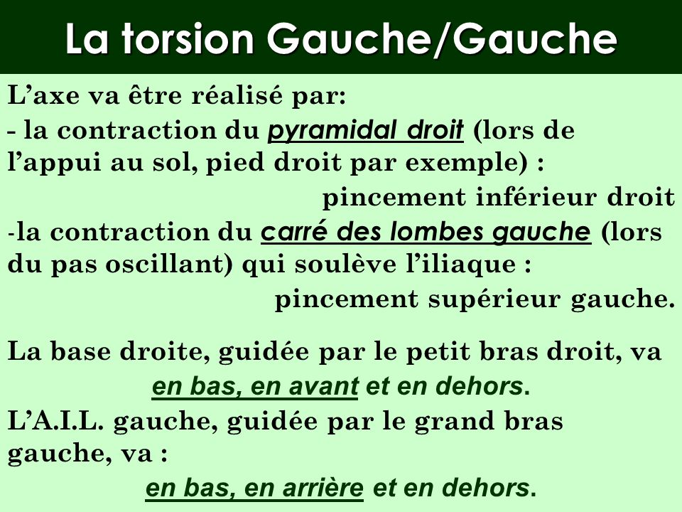 La torsion Gauche/Gauche