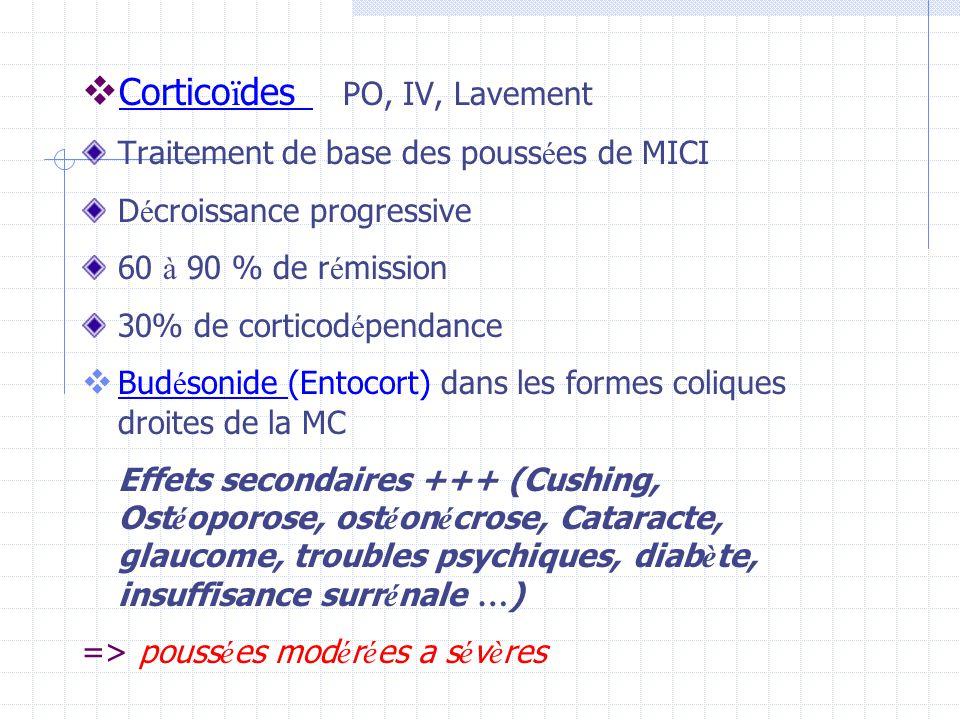 Corticoïdes PO, IV, Lavement