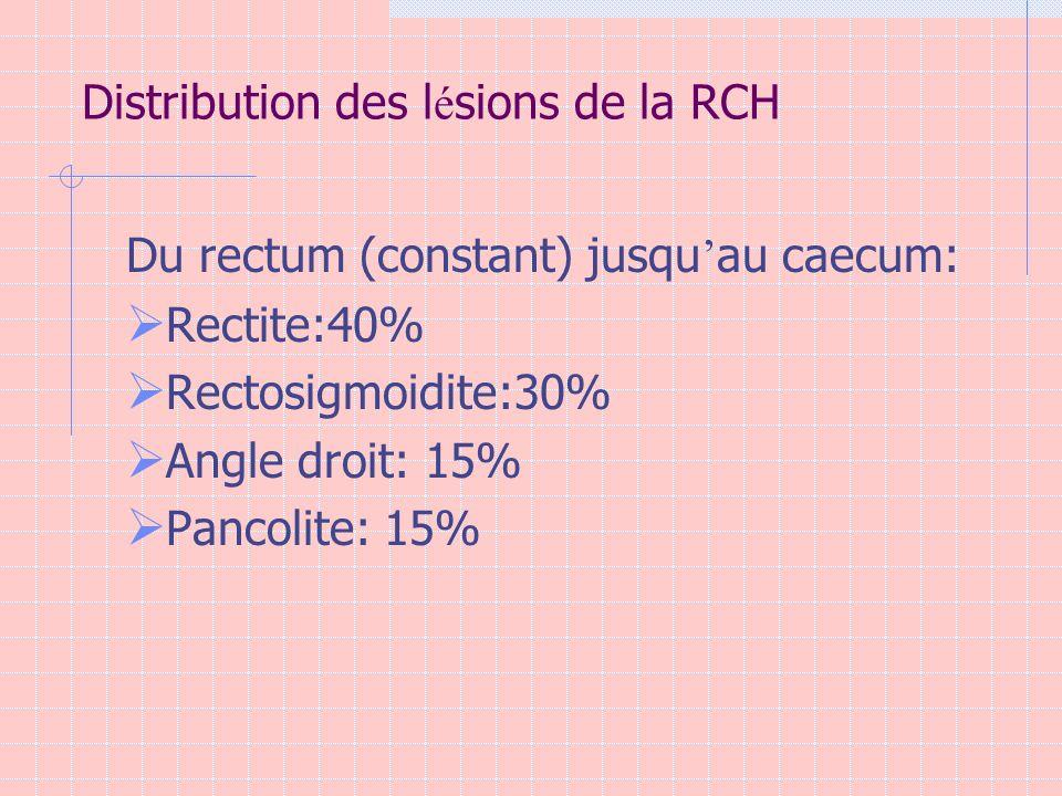 Distribution des lésions de la RCH