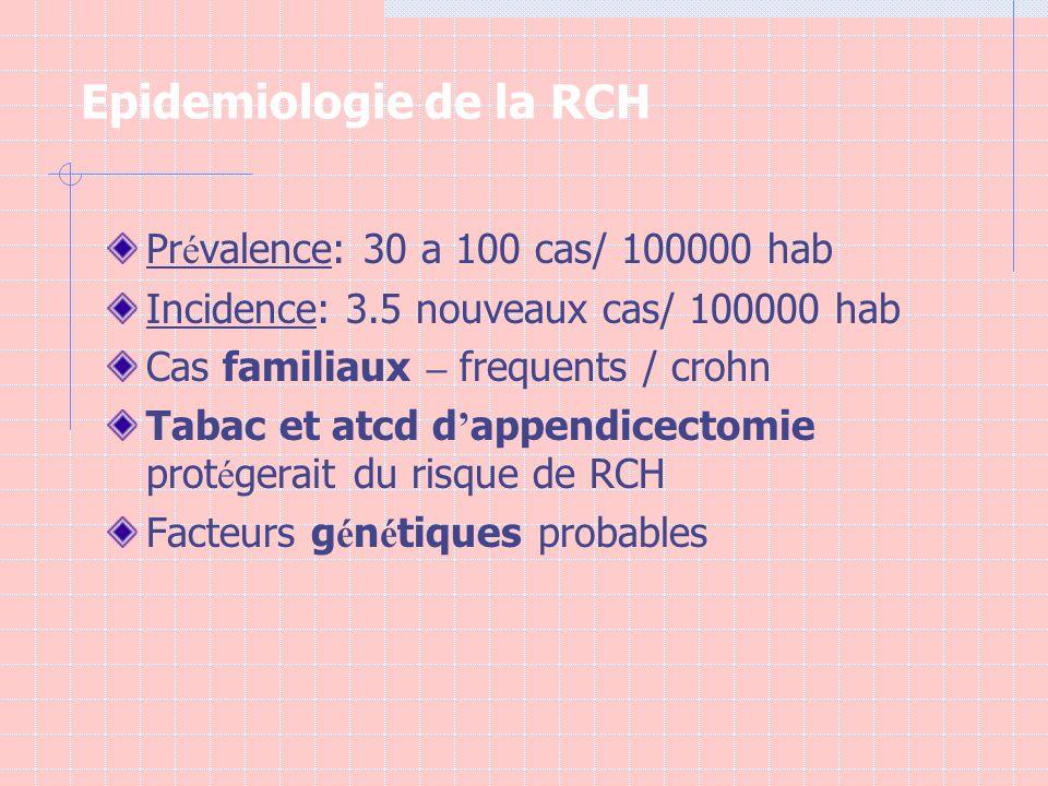 Epidemiologie de la RCH