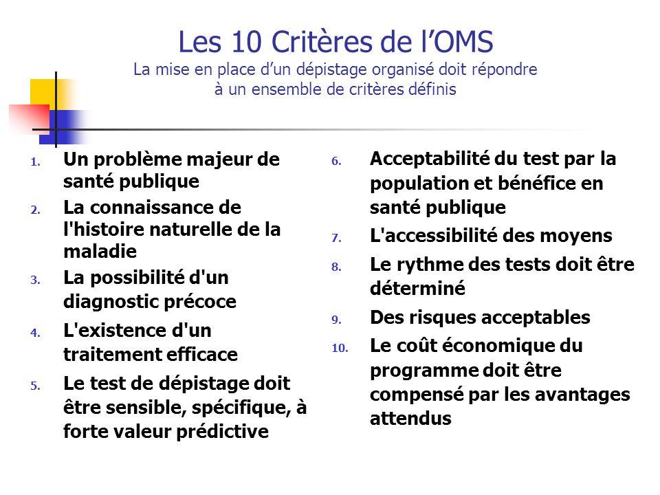 Les 10 Critères de l'OMS La mise en place d'un dépistage organisé doit répondre à un ensemble de critères définis
