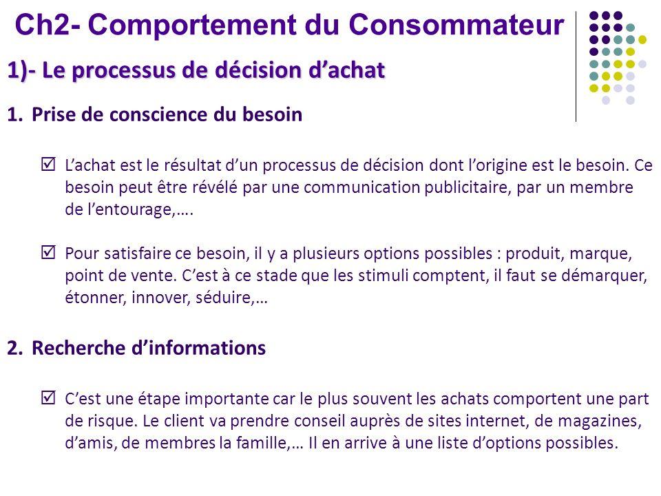 Ch2- Comportement du Consommateur