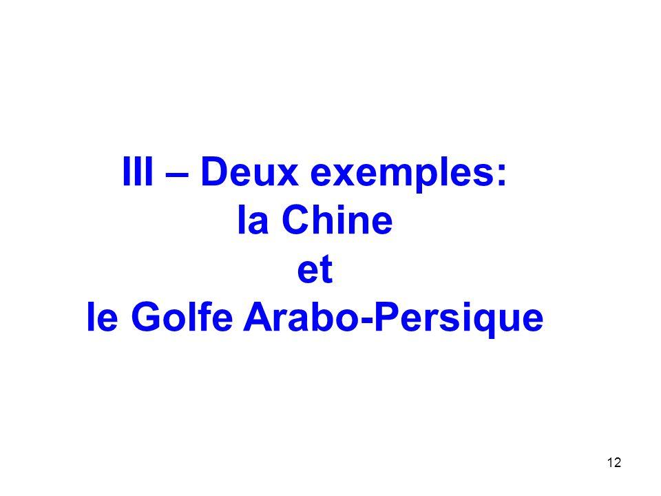 le Golfe Arabo-Persique