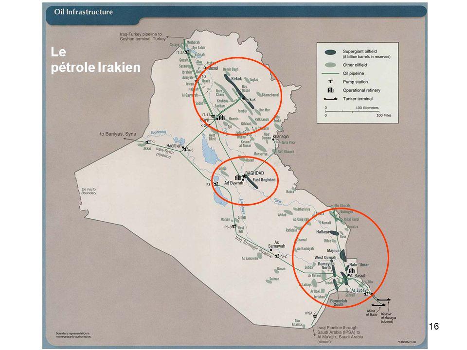Le pétrole Irakien