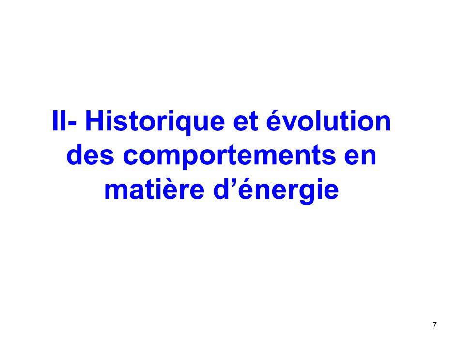II- Historique et évolution des comportements en matière d'énergie