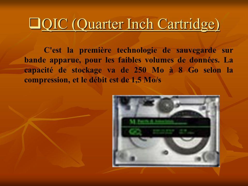 QIC (Quarter Inch Cartridge)