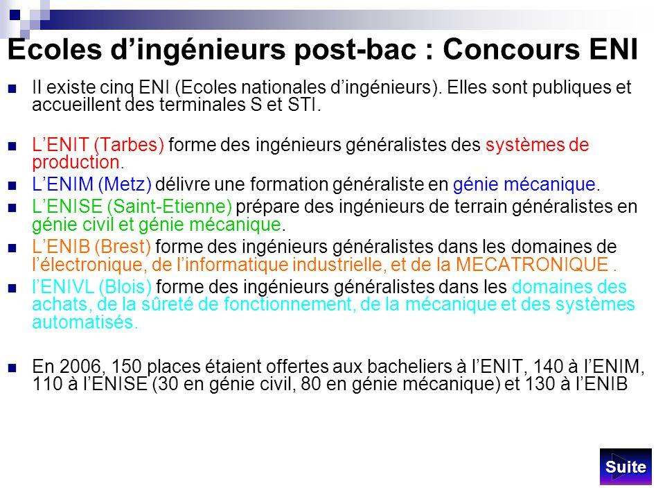 Ecoles d'ingénieurs post-bac : Concours ENI