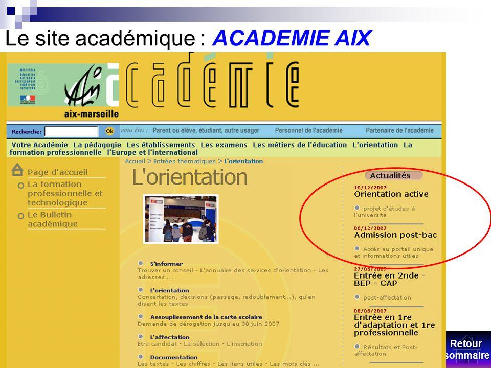Le site académique : ACADEMIE AIX