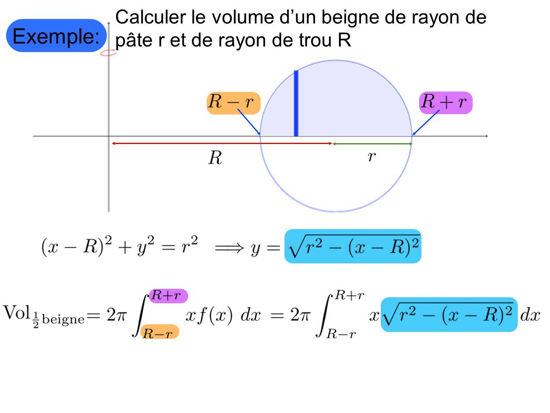 Calculer le volume d'un beigne de rayon de pâte r et de rayon de trou R