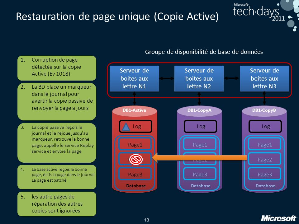 Restauration de page unique (Copie Active)