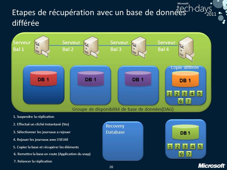 Etapes de récupération avec un base de données différée