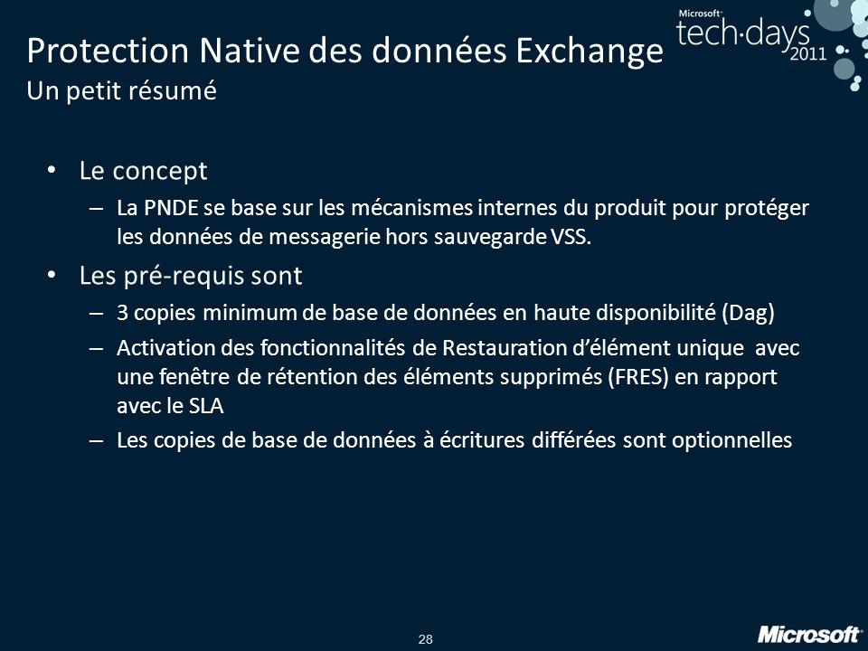 Protection Native des données Exchange Un petit résumé