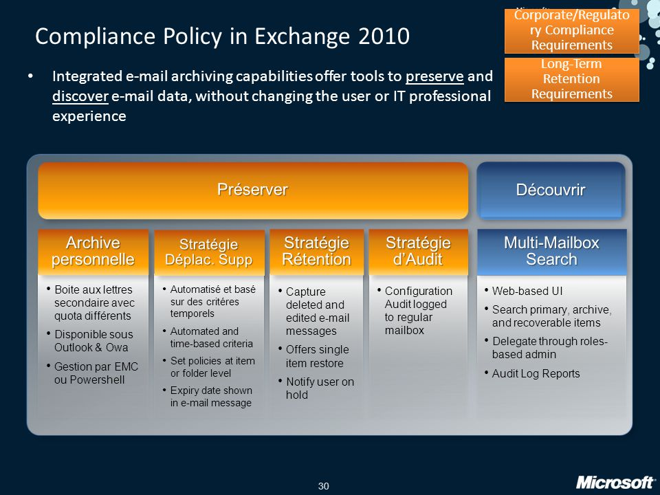 Compliance Policy in Exchange 2010