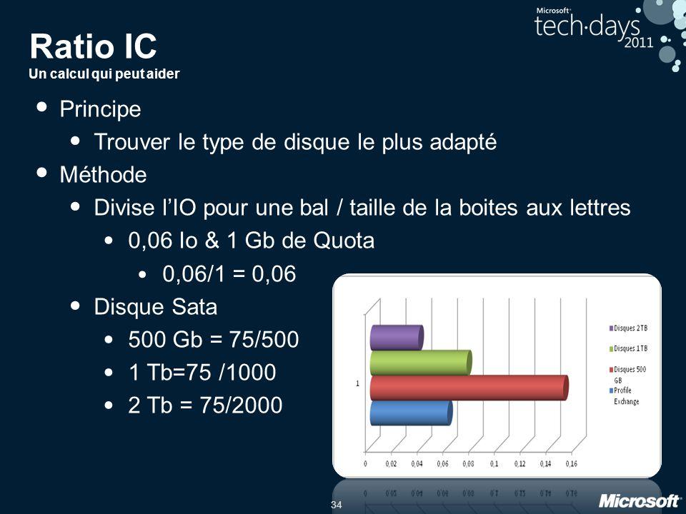 Ratio IC Un calcul qui peut aider