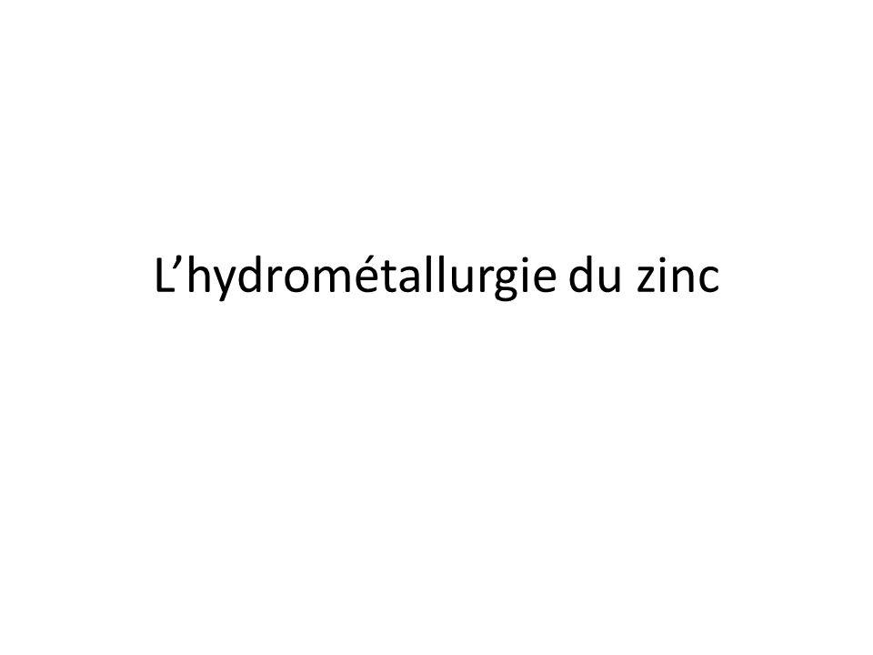 L'hydrométallurgie du zinc