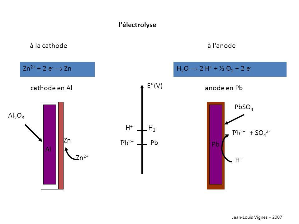 l électrolyse à la cathode à l anode Zn2+ + 2 e-  Zn