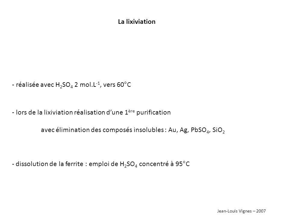 - réalisée avec H2SO4 2 mol.L-1, vers 60°C