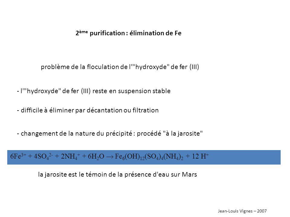 2ème purification : élimination de Fe