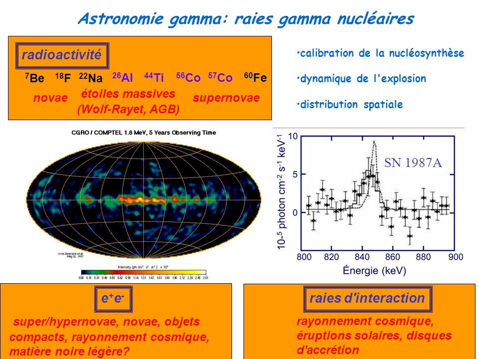 Astronomie gamma: raies gamma nucléaires