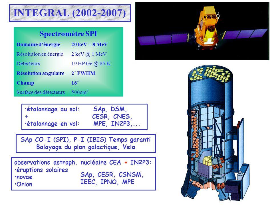 INTEGRAL (2002-2007) Spectromètre SPI étalonnage au sol: SAp, DSM,