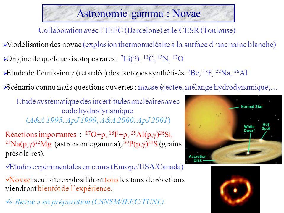 Astronomie gamma : Novae