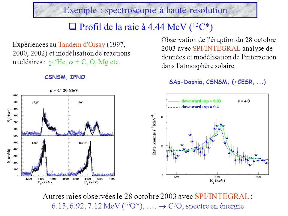 Exemple : spectroscopie à haute résolution