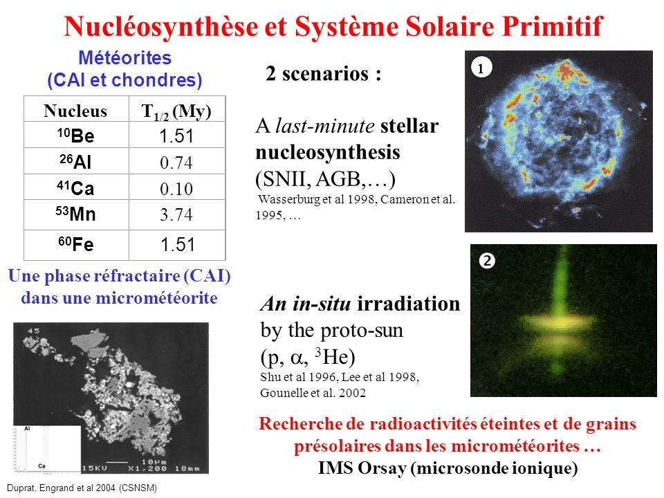Nucléosynthèse et Système Solaire Primitif