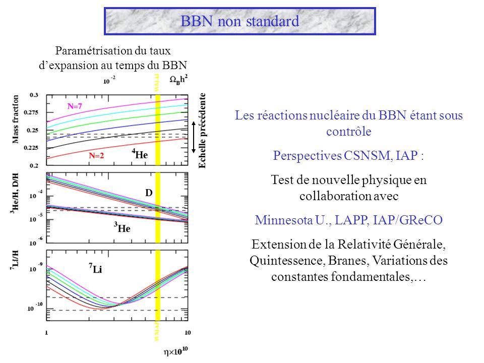 BBN non standard Les réactions nucléaire du BBN étant sous contrôle