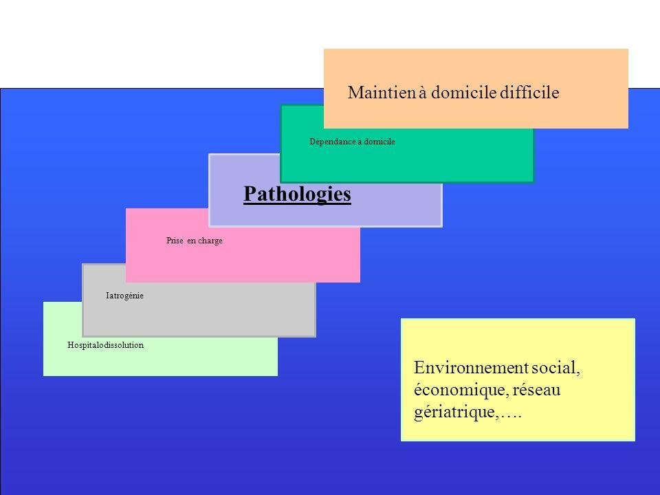 Pathologies Maintien à domicile difficile