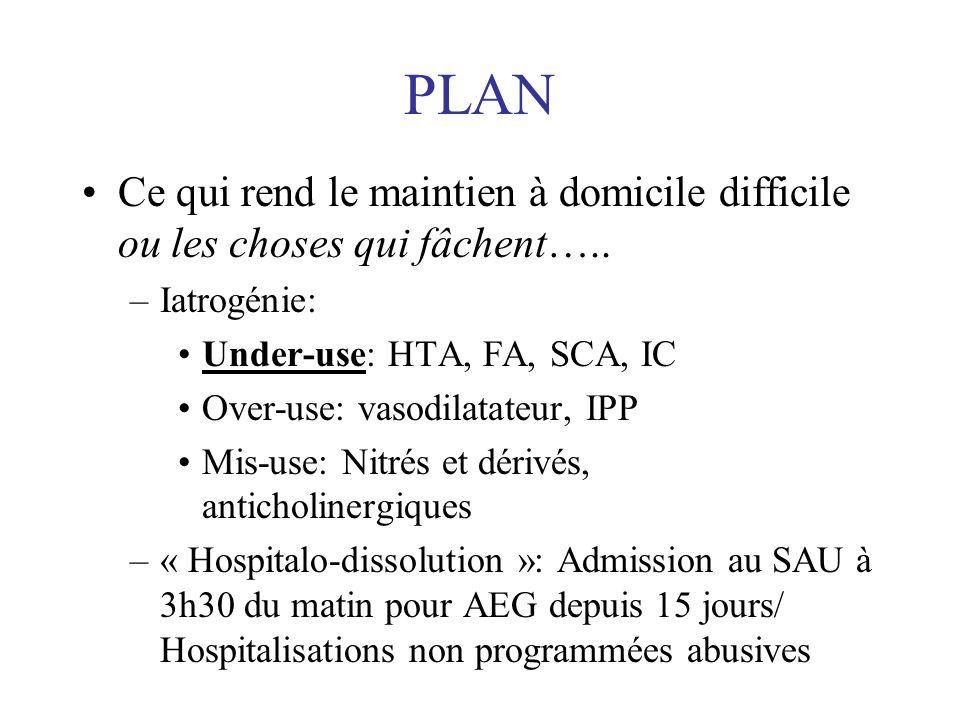 PLANCe qui rend le maintien à domicile difficile ou les choses qui fâchent….. Iatrogénie: Under-use: HTA, FA, SCA, IC.