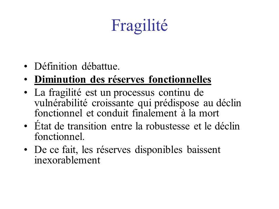 Fragilité Définition débattue. Diminution des réserves fonctionnelles