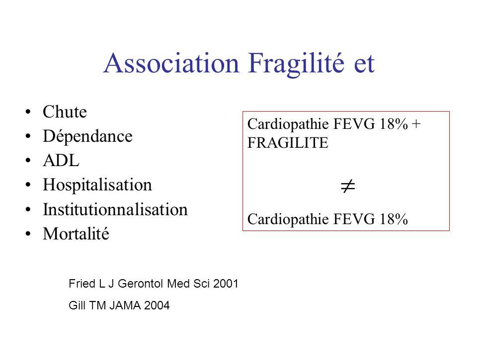 Association Fragilité et