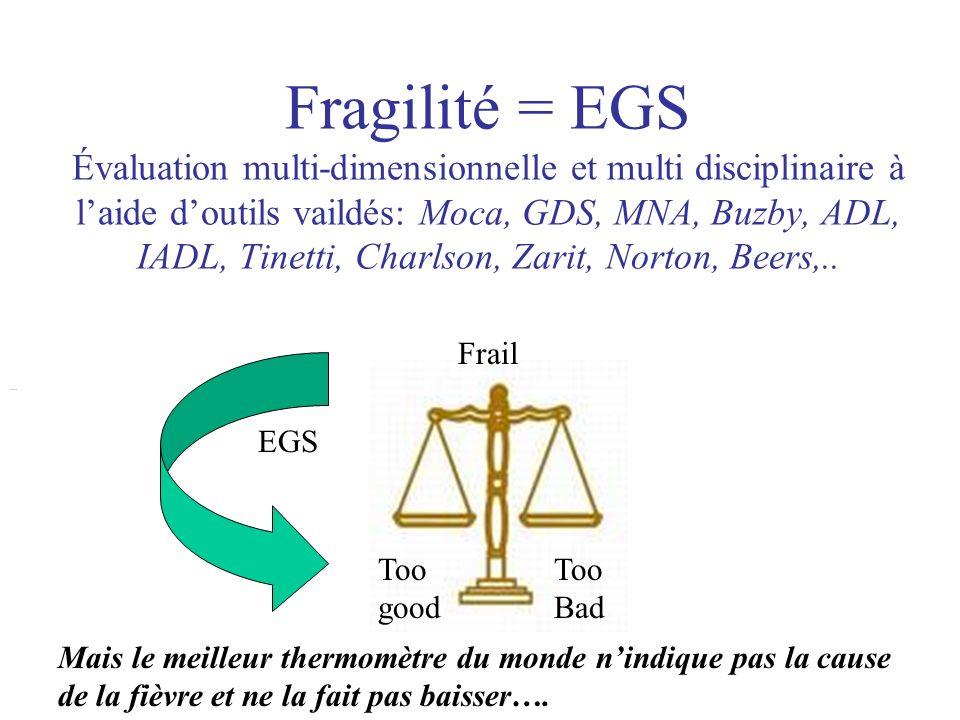 Fragilité = EGS Évaluation multi-dimensionnelle et multi disciplinaire à l'aide d'outils vaildés: Moca, GDS, MNA, Buzby, ADL, IADL, Tinetti, Charlson, Zarit, Norton, Beers,..
