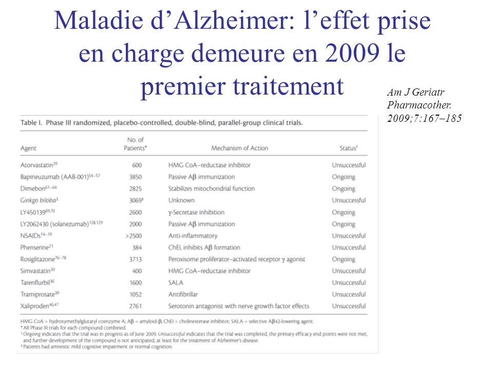 Maladie d'Alzheimer: l'effet prise en charge demeure en 2009 le premier traitement