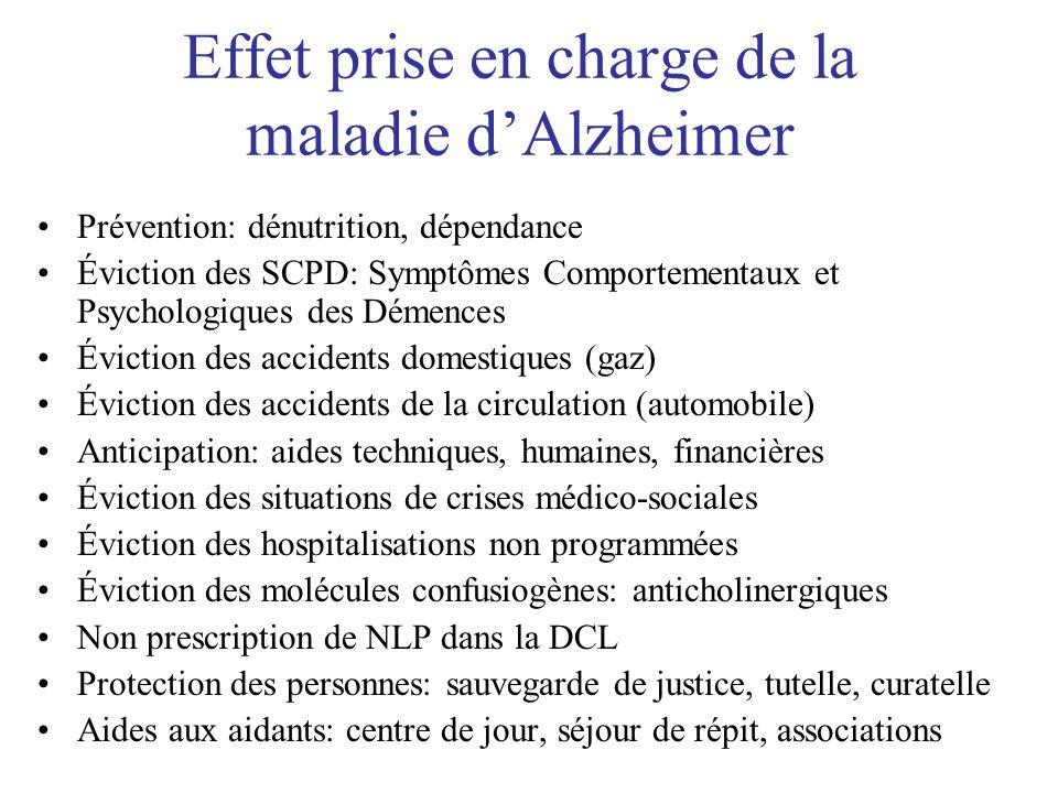 Effet prise en charge de la maladie d'Alzheimer