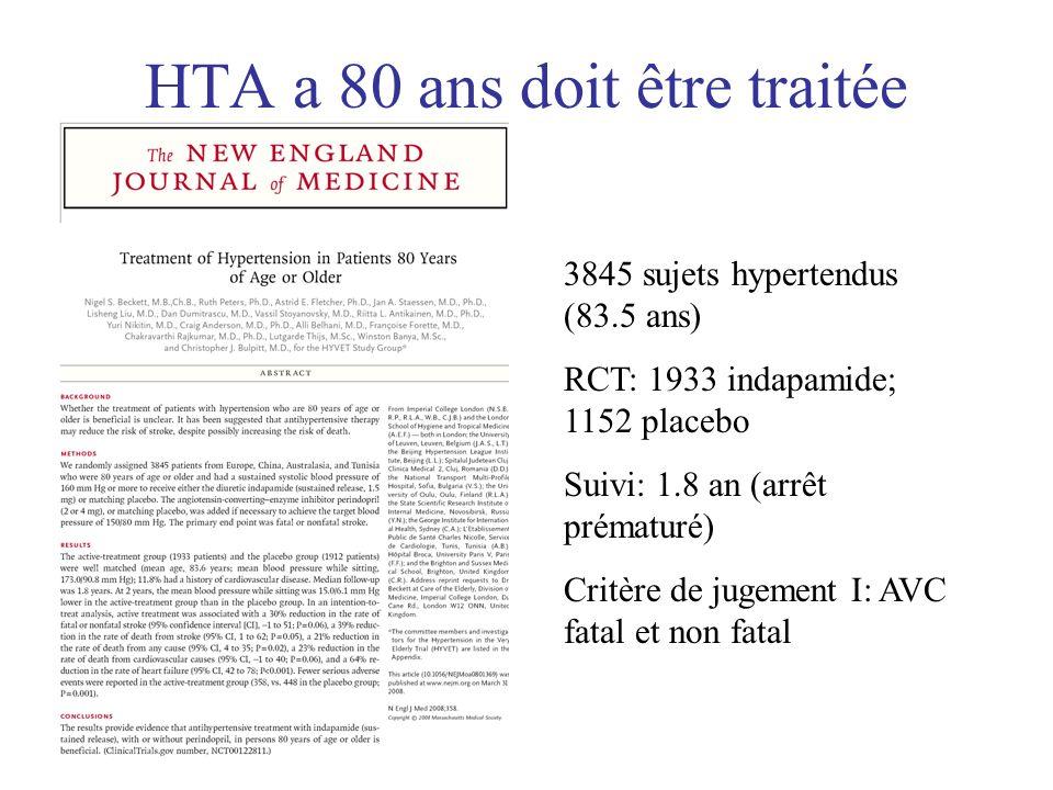 HTA a 80 ans doit être traitée