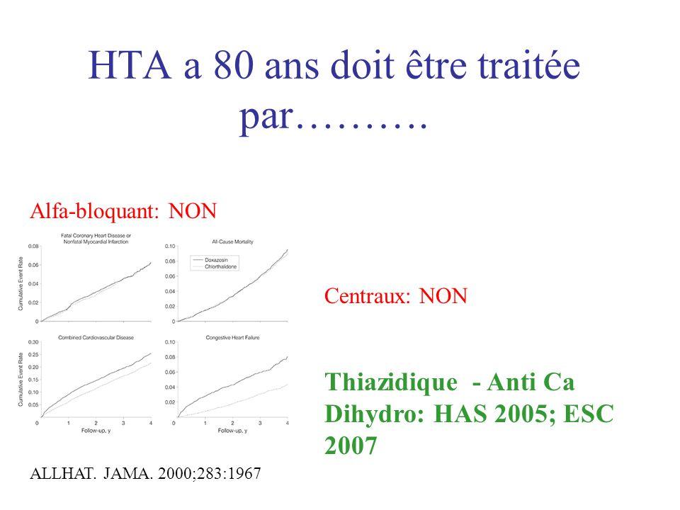 HTA a 80 ans doit être traitée par……….
