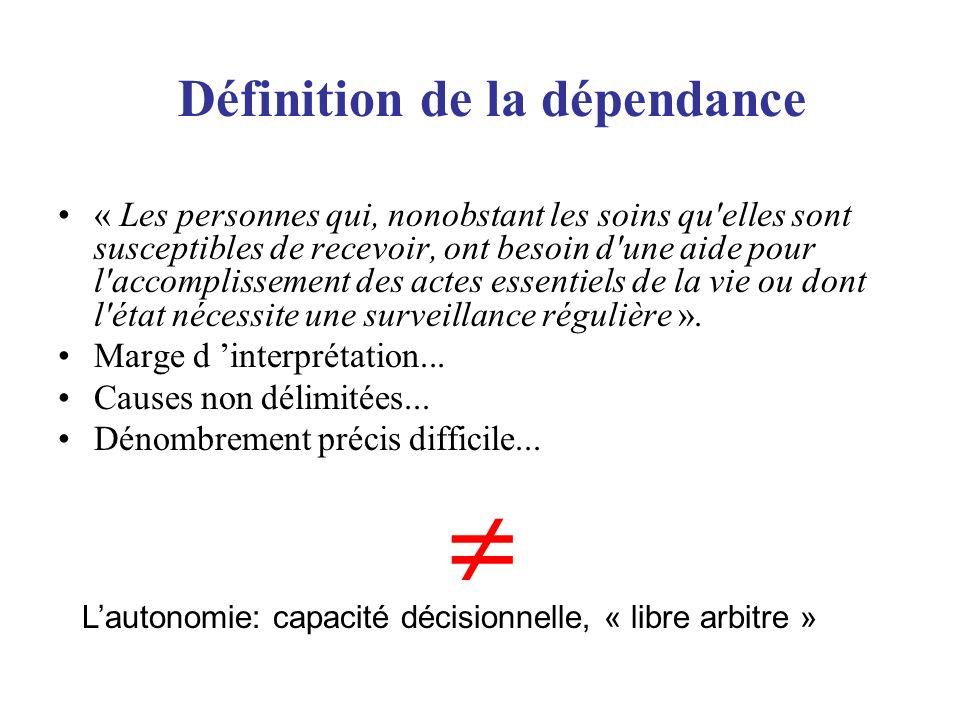 Définition de la dépendance