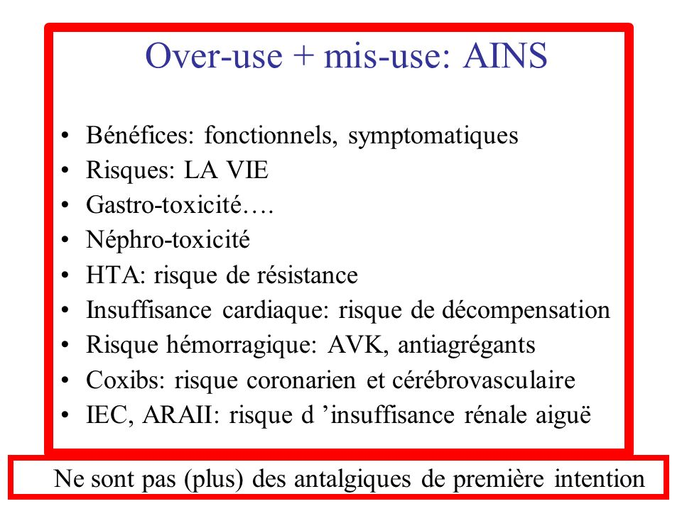 Over-use + mis-use: AINS