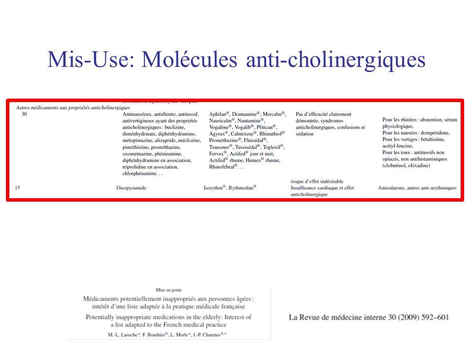 Mis-Use: Molécules anti-cholinergiques