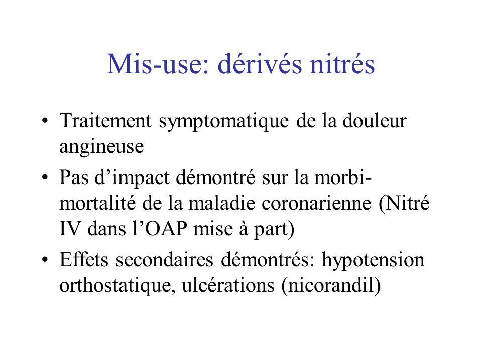 Mis-use: dérivés nitrés