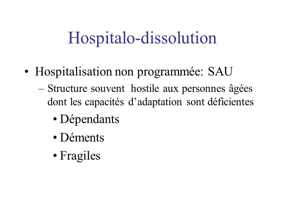 Hospitalo-dissolution