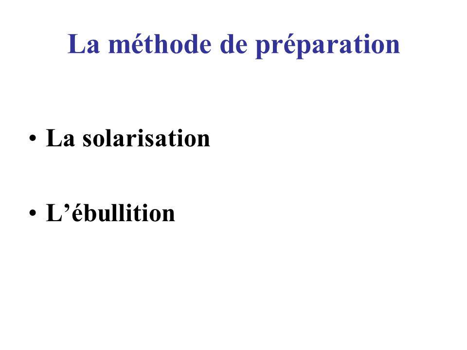 La méthode de préparation