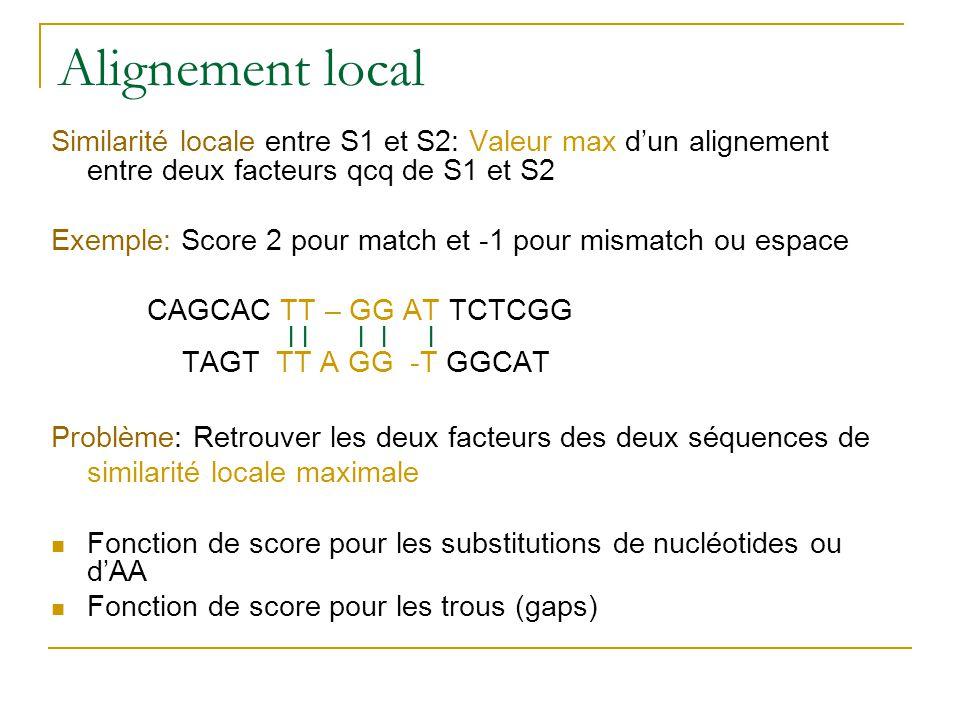Alignement local Similarité locale entre S1 et S2: Valeur max d'un alignement entre deux facteurs qcq de S1 et S2.