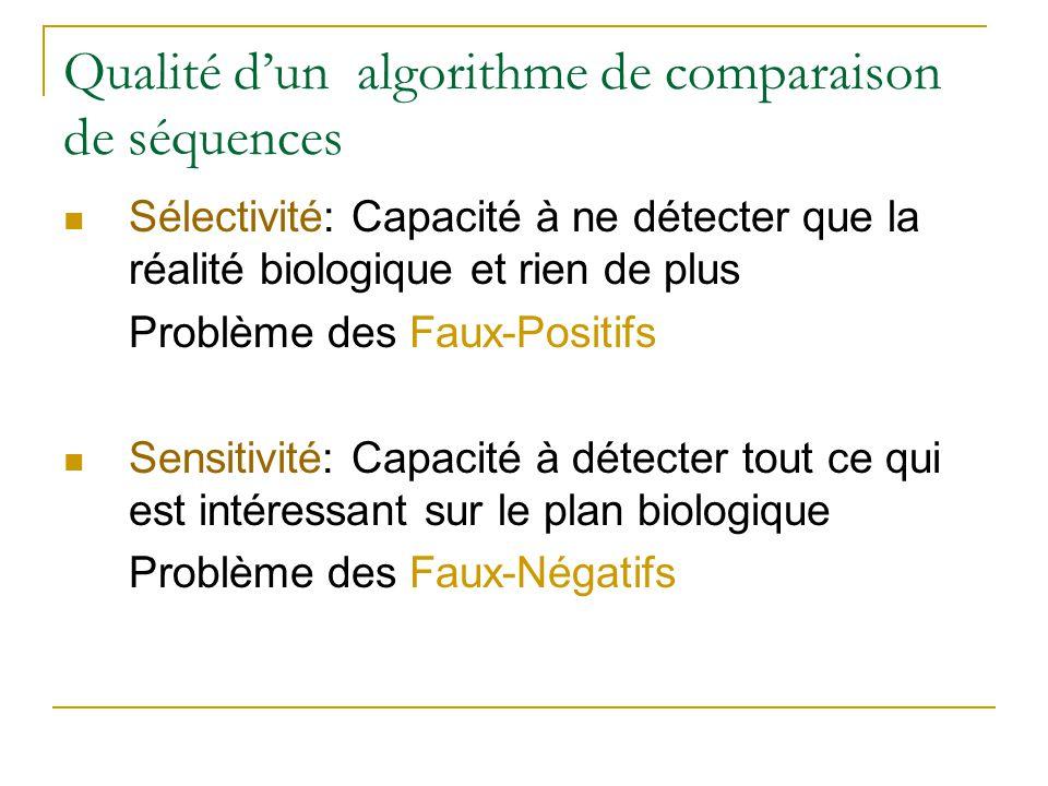 Qualité d'un algorithme de comparaison de séquences