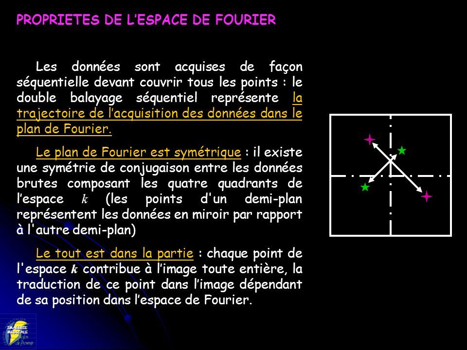 PROPRIETES DE L'ESPACE DE FOURIER