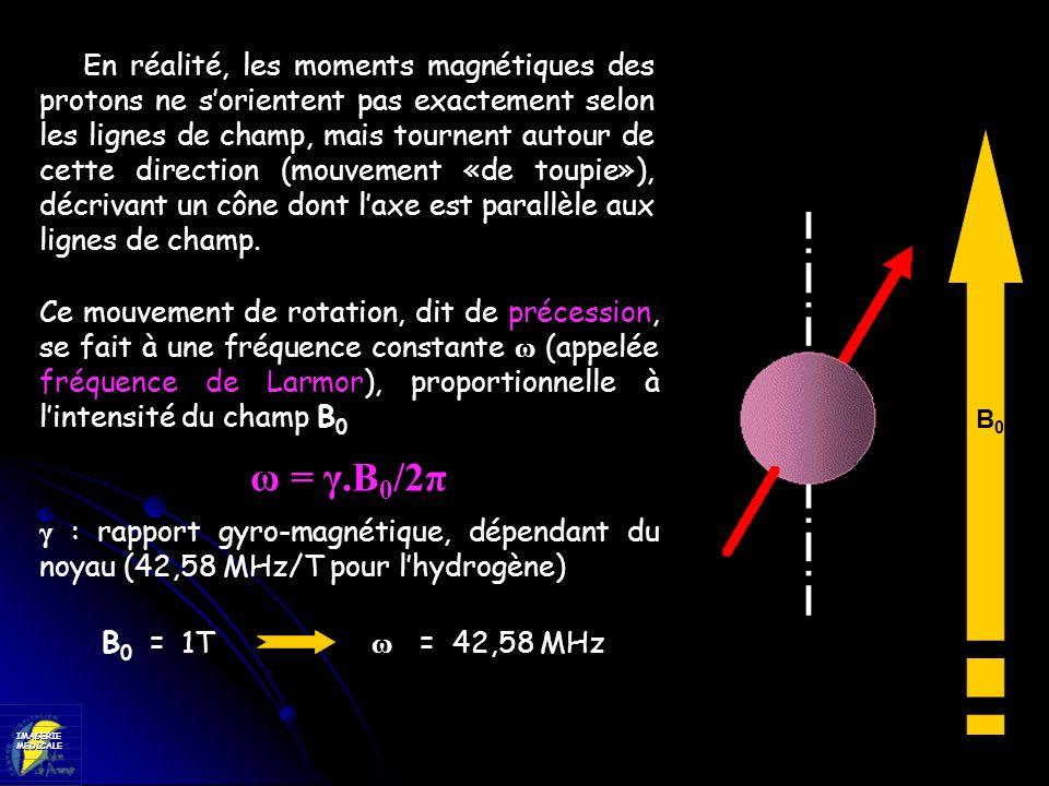 En réalité, les moments magnétiques des protons ne s'orientent pas exactement selon les lignes de champ, mais tournent autour de cette direction (mouvement «de toupie»), décrivant un cône dont l'axe est parallèle aux lignes de champ.