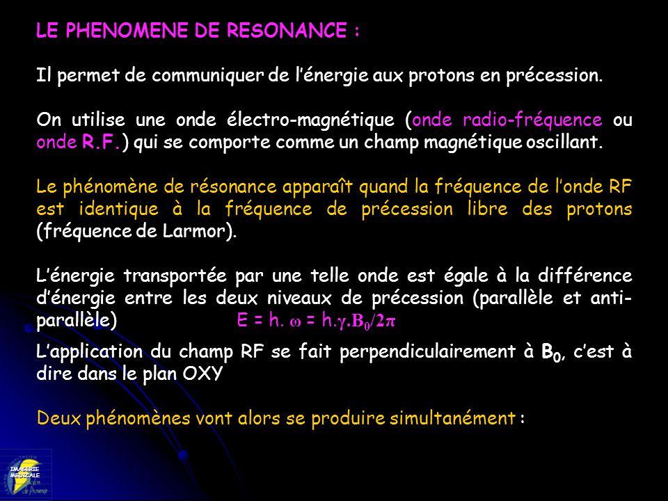 LE PHENOMENE DE RESONANCE :